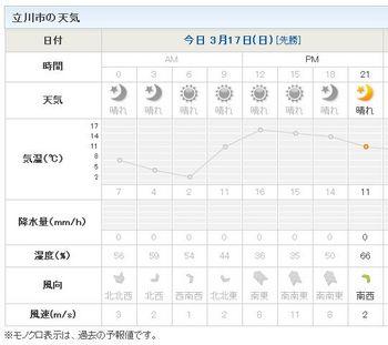 20130317_tenki.jpg